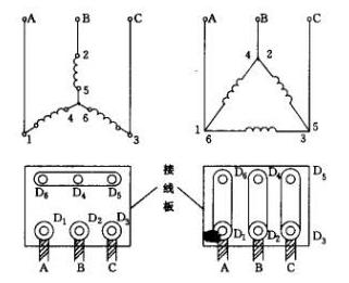 三相异步电动机盒内接线图
